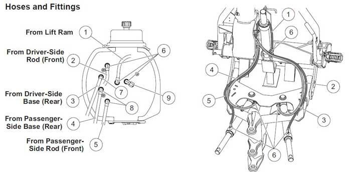 xv2-hoses.jpg